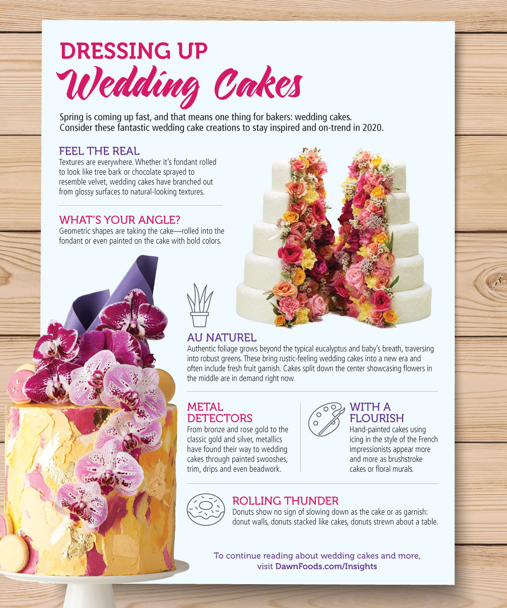Wedding cake infographic