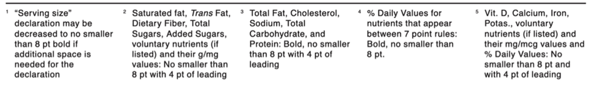 Sample of the new nutritional label requirements from the Food and Drug Administration.